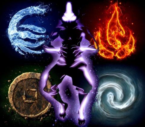 Elementlerin Ad ve Sembollerinin Asıl Kaynakları